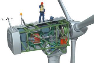 Rotor d'une éolienne