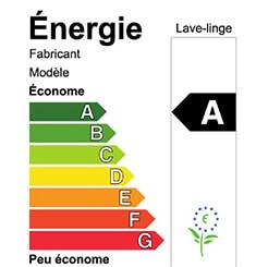 Etiquette électroménager basse consommation