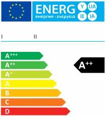 Appareils ménagers classe énergétique